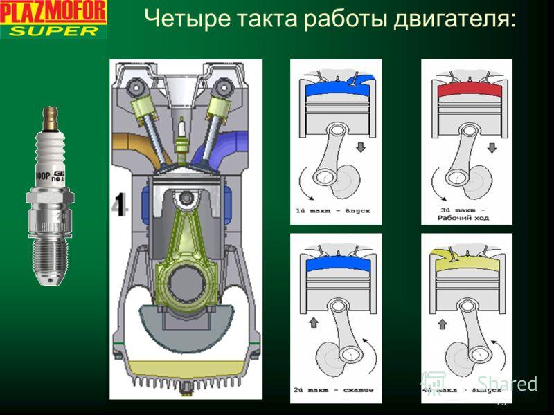 13 Четыре такта работы двигателя: