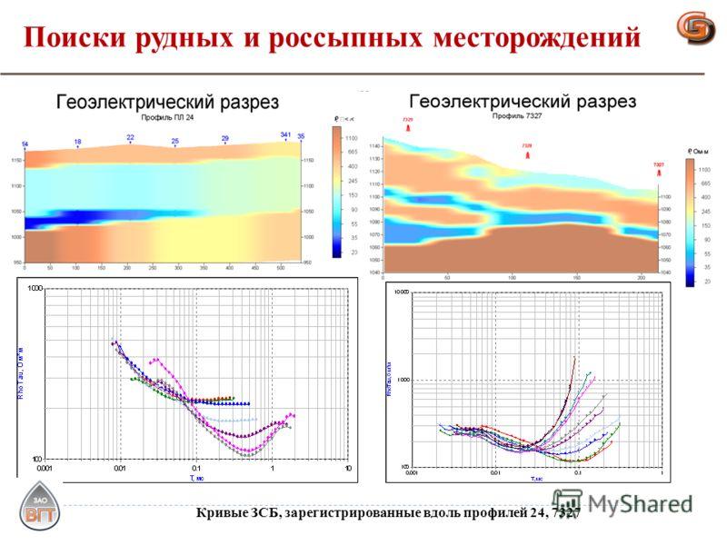 Поиски рудных и россыпных месторождений Кривые ЗСБ, зарегистрированные вдоль профилей 24, 7327
