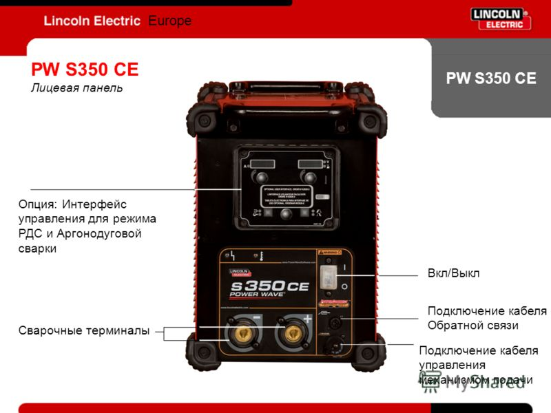 PW S350 CE Europe PW S350 CE Лицевая панель Вкл/Выкл Сварочные терминалы Подключение кабеля Обратной связи Подключение кабеля управления механизмом подачи Опция: Интерфейс управления для режима РДС и Аргонодуговой сварки