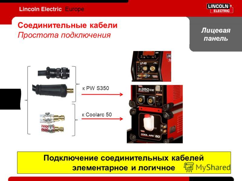 Лицевая панель Europe Подключение соединительных кабелей элементарное и логичное к PW S350 к Coolarc 50 Соединительные кабели Простота подключения