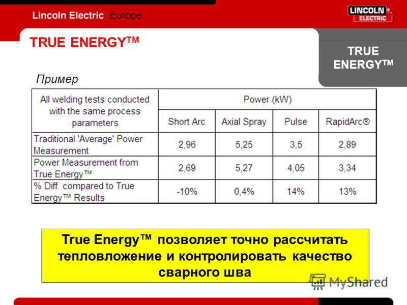 TRUE ENERGY TM Europe TRUE ENERGY TM True Energy позволяет точно рассчитать тепловложение и контролировать качество сварного шва Пример