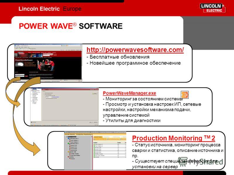 Europe POWER WAVE ® SOFTWARE http://powerwavesoftware.com/ - Бесплатные обновления - Новейшее программное обеспечение PowerWaveManager.exe - Мониторинг за состоянием системы - Просмотр и установка настроек ИП, сетевые настройки, настройки механизма п