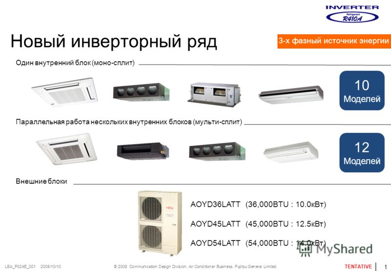 © 2008 Communication Design Division, Air Conditioner Business. Fujitsu General Limited. TENTATIVE LEA_P024E_001 2008/10/10 Новый инверторный ряд Один внутренний блок (моно-сплит) Параллельная работа нескольких внутренних блоков (мульти-сплит) Внешни