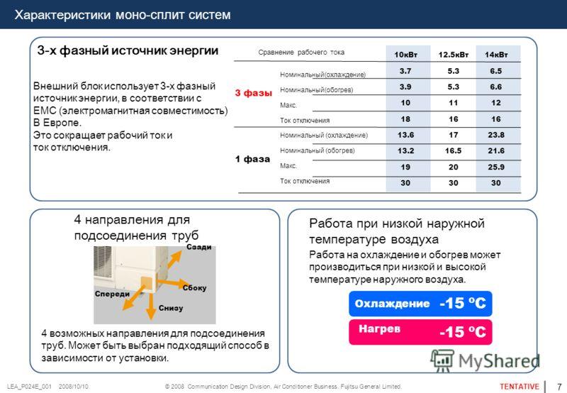 © 2008 Communication Design Division, Air Conditioner Business. Fujitsu General Limited. TENTATIVE LEA_P024E_001 2008/10/10 3-х фазный источник энергии Работа при низкой наружной температур е воздуха Работа на охлаждение и обогрев может производиться