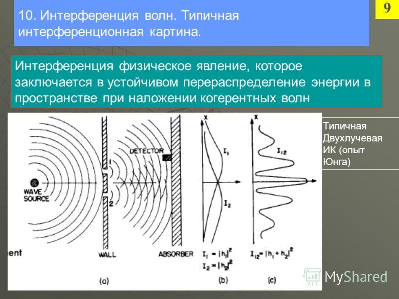 9 Интерференция физическое явление, которое заключается в устойчивом перераспределение энергии в пространстве при наложении когерентных волн 10. Интерференция волн. Типичная интерференционная картина. Типичная Двухлучевая ИК (опыт Юнга)