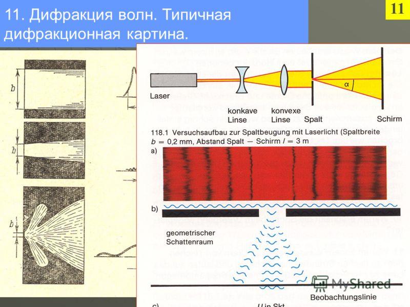 1 11. Дифракция волн. Типичная дифракционная картина. Физическое явление, которое заключается в том, что волны огибают те препятствия, размер которых меньше или порядка длины волны