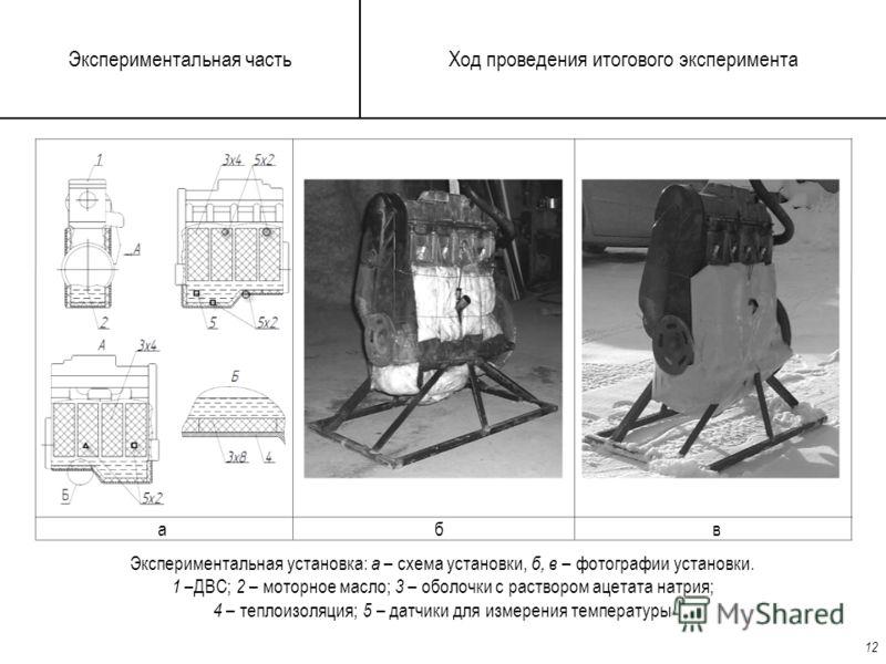 Экспериментальная установка: а – схема установки, б, в – фотографии установки. 1 –ДВС; 2 – моторное масло; 3 – оболочки с раствором ацетата натрия; 4 – теплоизоляция; 5 – датчики для измерения температуры Экспериментальная частьХод проведения итогово