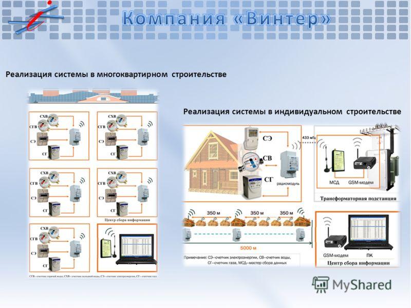 Реализация системы в многоквартирном строительстве Реализация системы в индивидуальном строительстве