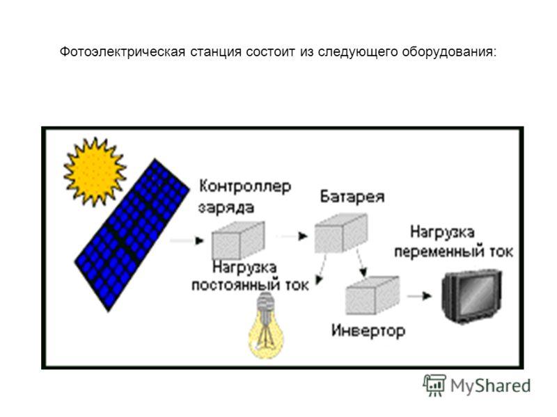 Фотоэлектрическая станция состоит из следующего оборудования: