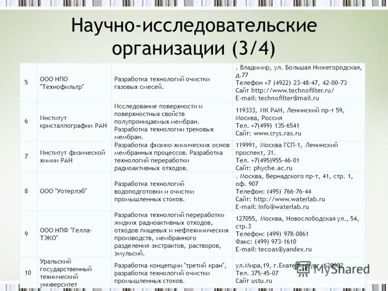 Научно-исследовательские организации (3/4) 63 5 ООО НПО