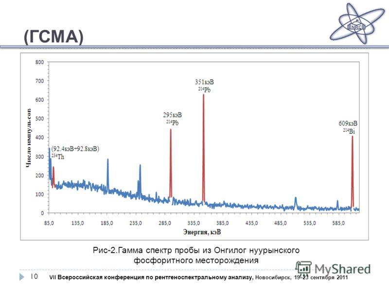 (ГСМА) 10 Рис-2.Гамма спектр пробы из Онгилог нуурынского фосфоритного месторождения VII Всероссийская конференция по рентгеноспектральному анализу, Новосибирск, 19–23 сентября 2011