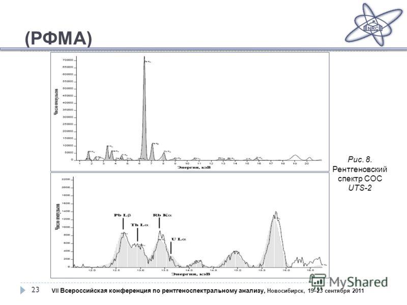 (РФМА) 23 VII Всероссийская конференция по рентгеноспектральному анализу, Новосибирск, 19–23 сентября 2011 Рис. 8. Рентгеновский спектр СОС UTS-2