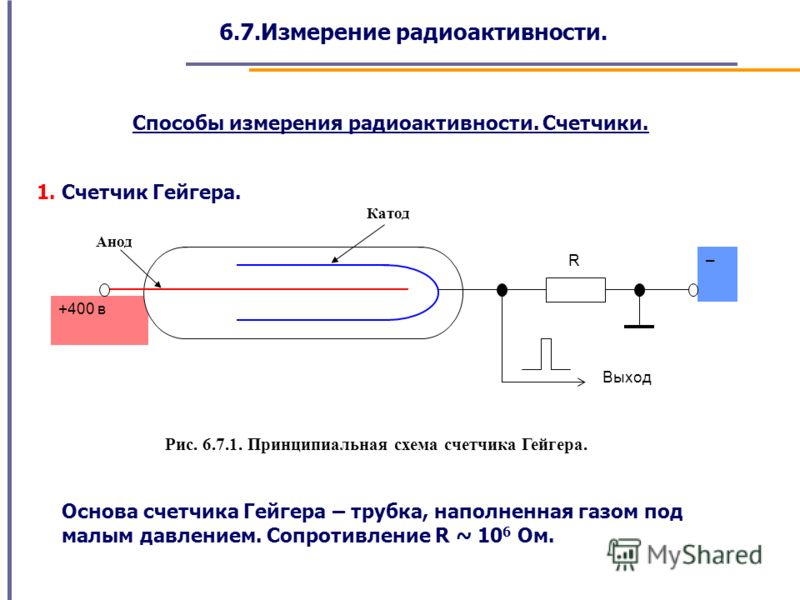 6.7.Измерение радиоактивности. Способы измерения радиоактивности. Счетчики. 1. Счетчик Гейгера. Выход R – +400 в Рис. 6.7.1. Принципиальная схема счетчика Гейгера. Основа счетчика Гейгера – трубка, наполненная газом под малым давлением. Сопротивление
