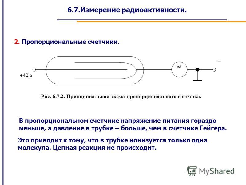 6.7.Измерение радиоактивности. 2. Пропорциональные счетчики. – +40 в мА В пропорциональном счетчике напряжение питания гораздо меньше, а давление в трубке – больше, чем в счетчике Гейгера. Рис. 6.7.2. Принципиальная схема пропорционального счетчика.