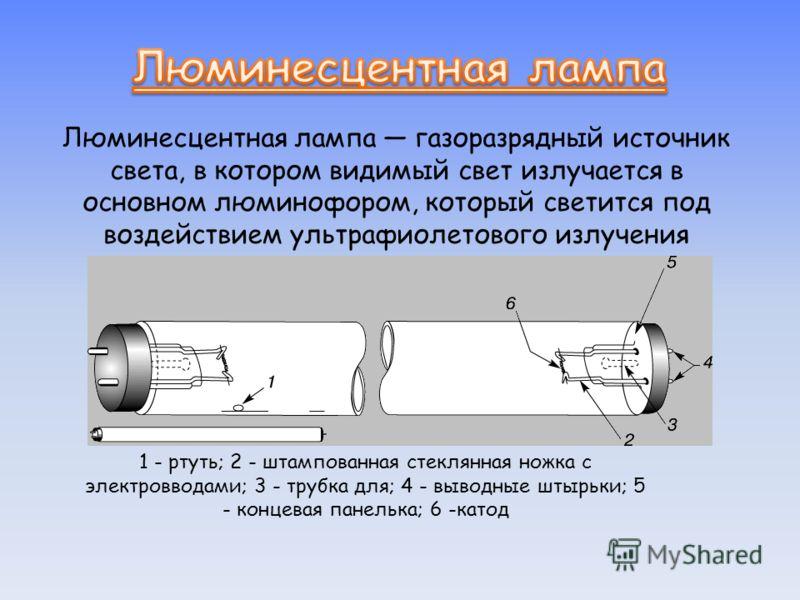 Люминесцентная лампа газоразрядный источник света, в котором видимый свет излучается в основном люминофором, который светится под воздействием ультрафиолетового излучения 1 - ртуть; 2 - штампованная стеклянная ножка с электровводами; 3 - трубка для;