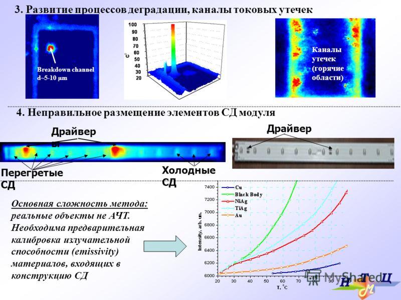 3. Развитие процессов деградации, каналы токовых утечек Breakdown channel d~5-10 µm Каналы утечек (горячие области) Основная сложность метода: реальные объекты не АЧТ. Необходима предварительная калибровка излучательной способности (emissivity) матер