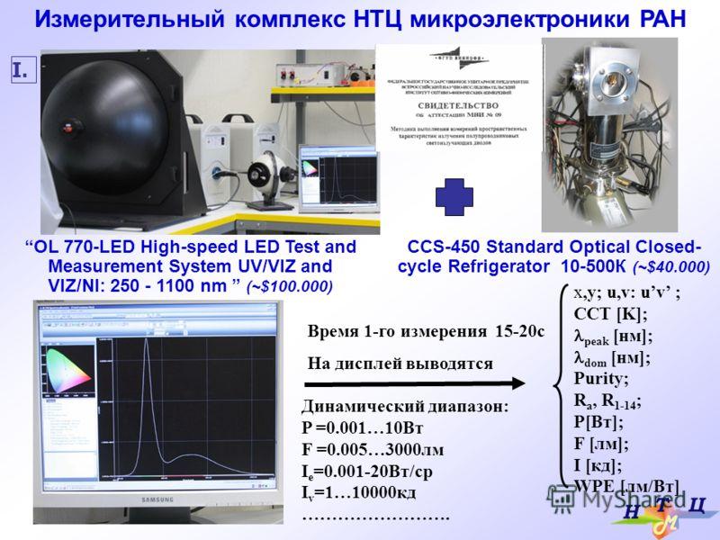 Измерительный комплекс НТЦ микроэлектроники РАН OL 770-LED High-speed LED Test and Measurement System UV/VIZ and VIZ/NI: 250 - 1100 nm (~$100.000) CCS-450 Standard Optical Closed- cycle Refrigerator 10-500К (~$40.000) I. x,y; u,v: uv ; CCT [K]; peak