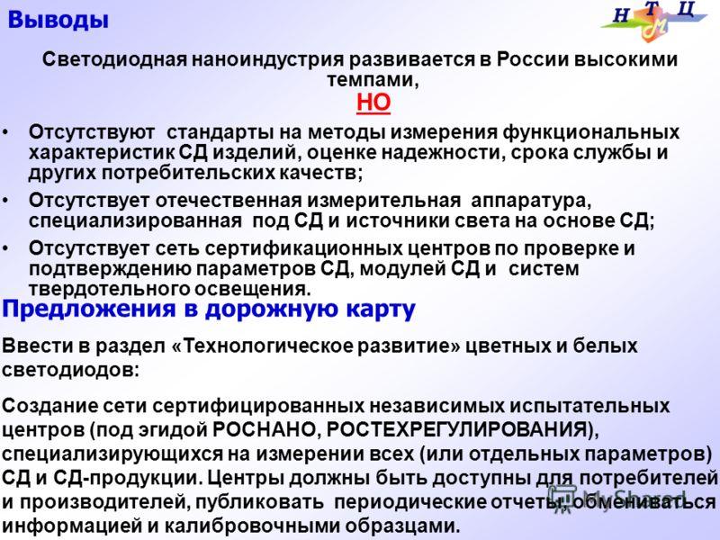 Выводы Светодиодная наноиндустрия развивается в России высокими темпами, НО Отсутствуют стандарты на методы измерения функциональных характеристик СД изделий, оценке надежности, срока службы и других потребительских качеств; Отсутствует отечественная