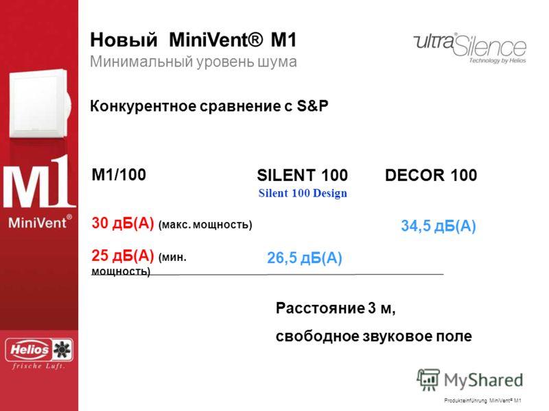 Produkteinführung MiniVent ® M1 Der neue MiniVent ® M1 Минимальный уровень шума Конкурентное сравнение с S&P M1/100 SILENT 100DECOR 100 Расстояние 3 м, свободное звуковое поле 30 дБ(А) (макс. мощность) 34,5 дБ(А) 26,5 дБ(А) 25 дБ(А) (мин. мощность) S
