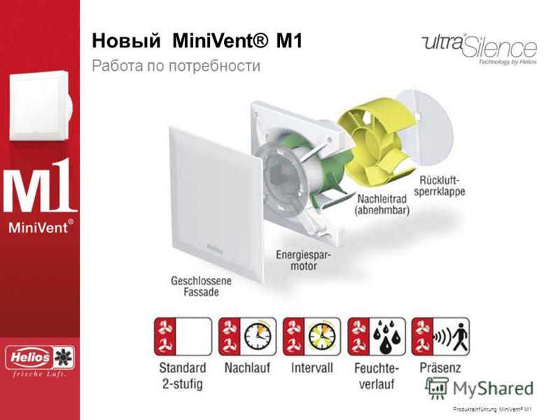Produkteinführung MiniVent ® M1 Der neue MiniVent ® M1 Работа по потребности Новый MiniVent® M1