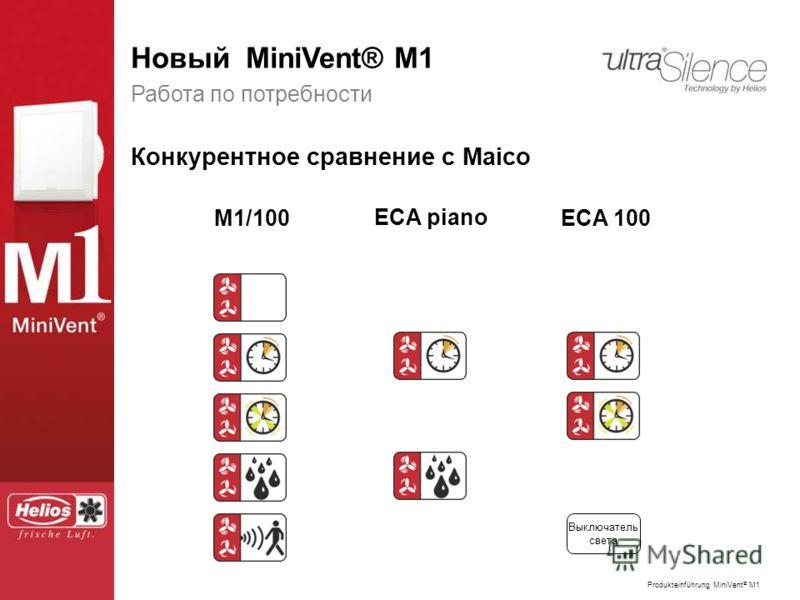 Produkteinführung MiniVent ® M1 Der neue MiniVent ® M1 Работа по потребности Конкурентное сравнение с Maico M1/100 ECA piano ECA 100 Выключатель света Новый MiniVent® M1