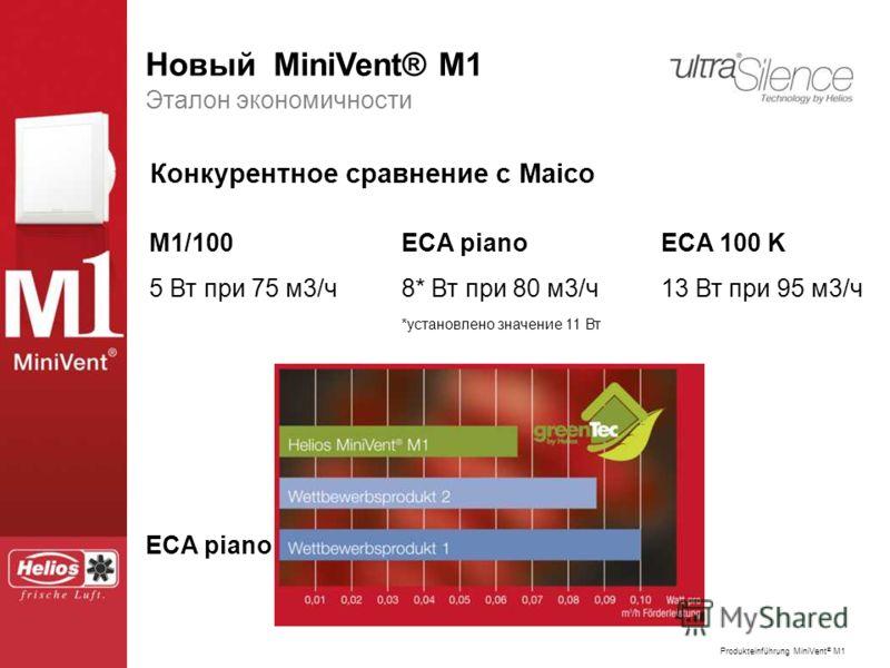 Produkteinführung MiniVent ® M1 Der neue MiniVent ® M1 Эталон экономичности Конкурентное сравнение с Maico M1/100 5 Вт при 75 м3/ч ECA piano 8* Вт при 80 м3/ч *установлено значение 11 Вт ECA 100 K 13 Вт при 95 м3/ч ECA piano Новый MiniVent® M1