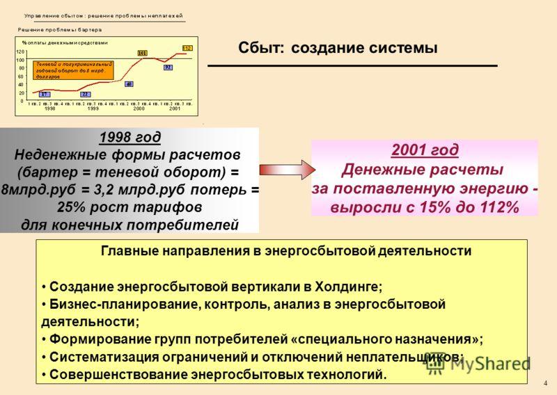 4 Сбыт: создание системы 1998 год Неденежные формы расчетов (бартер = теневой оборот) = 8млрд.руб = 3,2 млрд.руб потерь = 25% рост тарифов для конечных потребителей 2001 год Денежные расчеты за поставленную энергию - выросли с 15% до 112% Главные нап