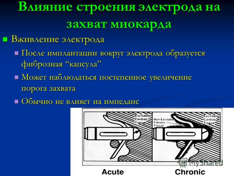 Влияние строения электрода на захват миокарда Вживление электрода Вживление электрода После имплантации вокруг электрода образуется фиброзная капсула После имплантации вокруг электрода образуется фиброзная капсула Может наблюдаться постепенное увелич