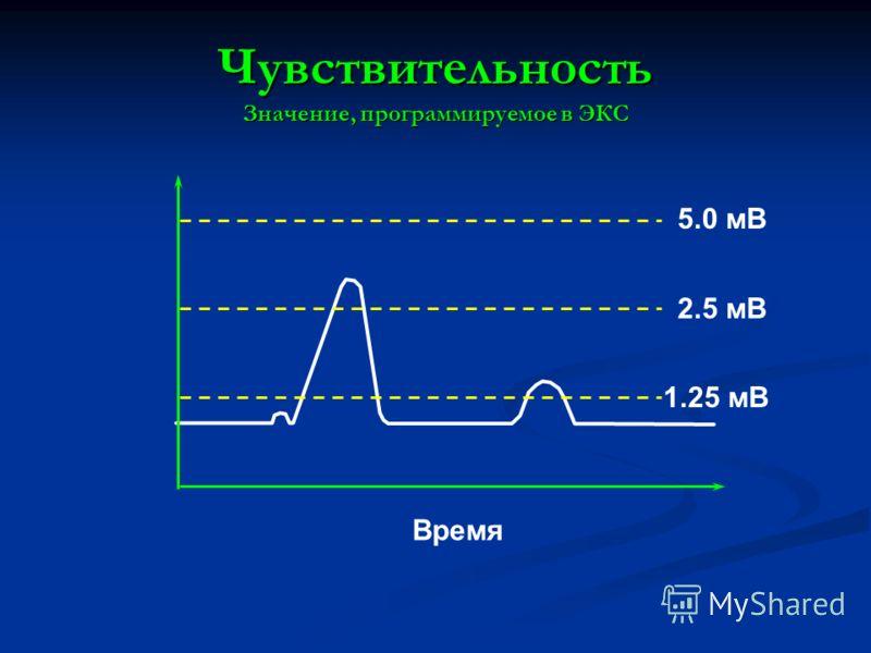 Чувствительность Значение, программируемое в ЭКС Время 5.0 мВ 2.5 мВ 1.25 мВ