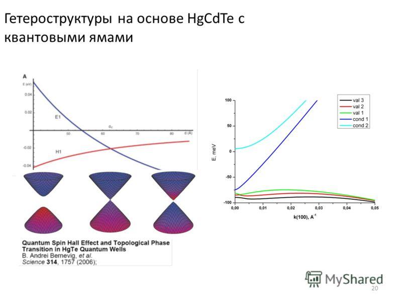 Гетероструктуры на основе HgCdTe с квантовыми ямами 20