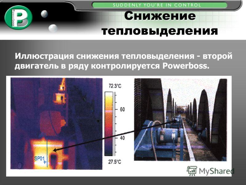 Иллюстрация снижения тепловыделения - второй двигатель в ряду контролируется Powerboss. Снижение тепловыделения