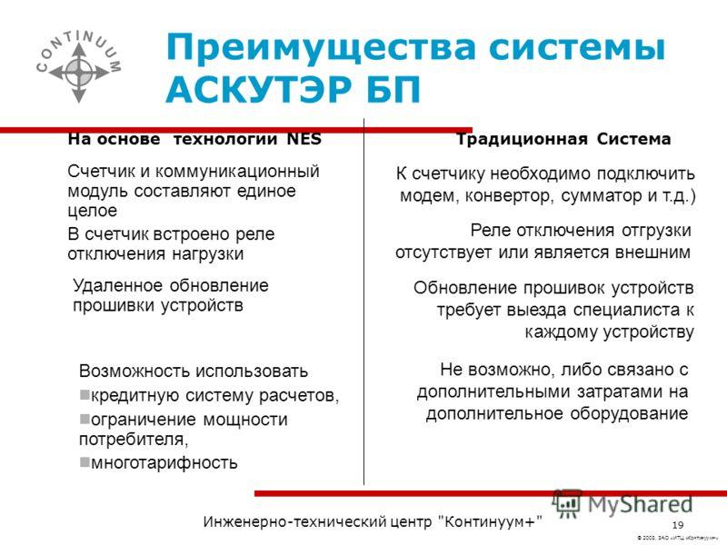 © 2008, ЗАО «ИТЦ «Континуум+» Инженерно-технический центр