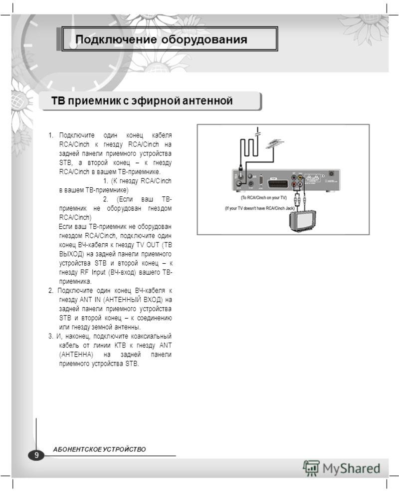 Подключение оборудования ТВ приемник с эфирной антенной 1.Подключите один конец кабеля RCA/Cinch к гнезду RCA/Cinch на задней панели приемного устройства STB, а второй конец – к гнезду RCA/Cinch в вашем ТВ-приемнике. 1. (К гнезду RCA/Cinch в вашем ТВ