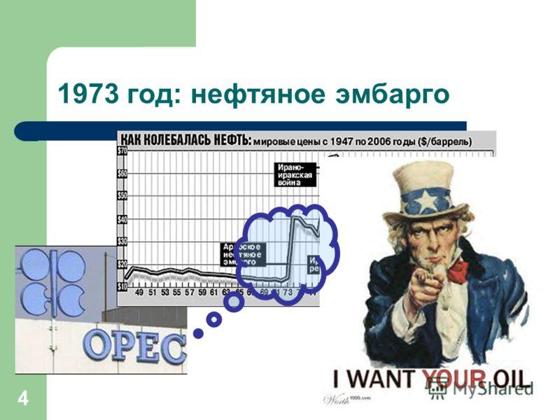 4 1973 год: нефтяное эмбарго