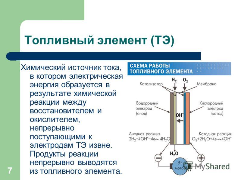 7 Топливный элемент (ТЭ) Химический источник тока, в котором электрическая энергия образуется в результате химической реакции между восстановителем и окислителем, непрерывно поступающими к электродам ТЭ извне. Продукты реакции непрерывно выводятся из