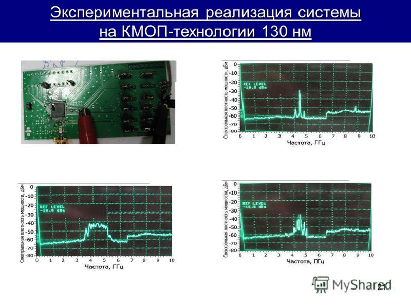 21 Экспериментальная реализация системы на КМОП-технологии 130 нм