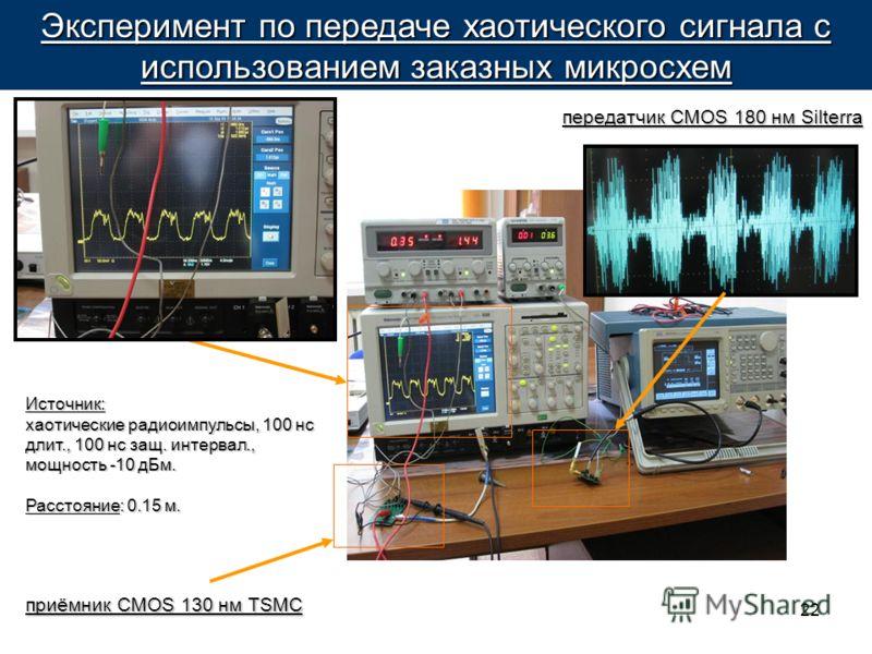 22 Эксперимент по передаче хаотического сигнала с использованием заказных микросхем приёмник CMOS 130 нм TSMC передатчик CMOS 180 нм Silterra Источник: хаотические радиоимпульсы, 100 нс длит., 100 нс защ. интервал., мощность -10 дБм. Расстояние: 0.15