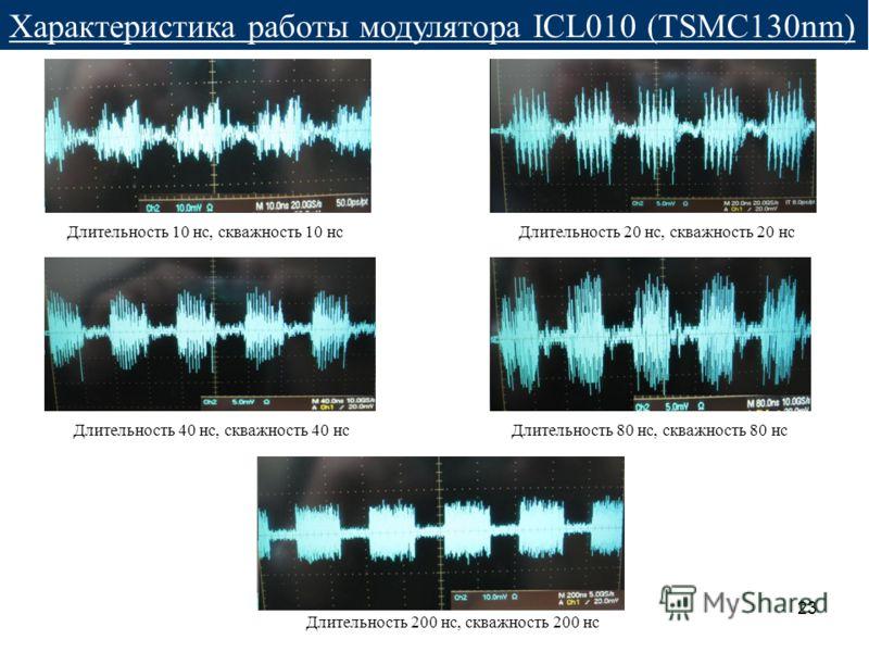 23 Характеристика работы модулятора ICL010 (TSMC130nm) Длительность 10 нс, скважность 10 нсДлительность 20 нс, скважность 20 нс Длительность 40 нс, скважность 40 нсДлительность 80 нс, скважность 80 нс Длительность 200 нс, скважность 200 нс
