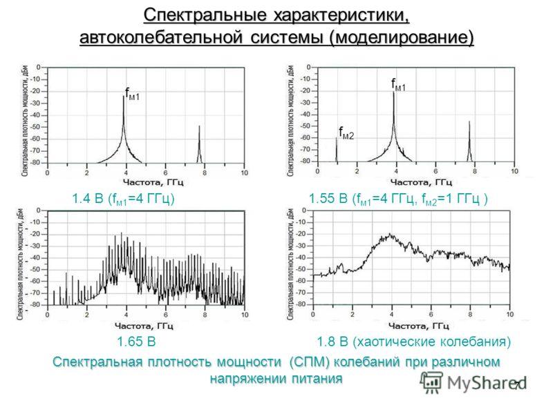 7 Спектральные характеристики, автоколебательной системы (моделирование) Спектральная плотность мощности (СПМ) колебаний при различном напряжении питания 1.4 В (f м1 =4 ГГц)1.55 В (f м1 =4 ГГц, f м2 =1 ГГц ) 1.65 В1.8 В (хаотические колебания) fм1fм1