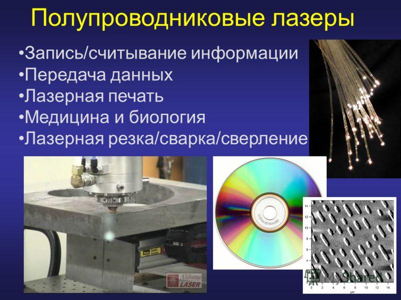 Полупроводниковые лазеры Запись/считывание информации Передача данных Лазерная печать Медицина и биология Лазерная резка/сварка/сверление