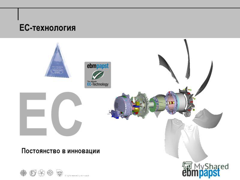 All rights reserved by ebm-papst EC-технология Постоянство в инновации EC
