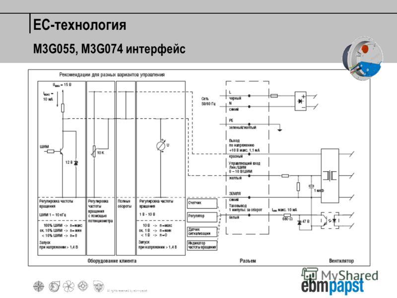 All rights reserved by ebm-papst M3G055, M3G074 интерфейс EC-технология