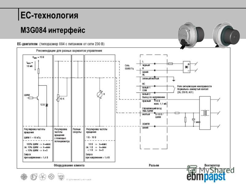 All rights reserved by ebm-papst M3G084 интерфейс EC-технология