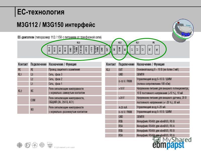 All rights reserved by ebm-papst M3G112 / M3G150 интерфейс EC-технология