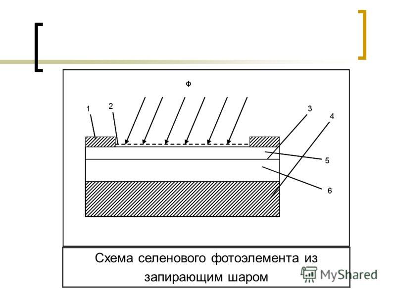 Схема селенового фотоэлемента из запирающим шаром
