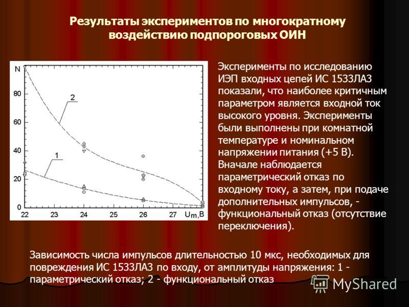 Результаты экспериментов по многократному воздействию подпороговых ОИН Зависимость числа импульсов длительностью 10 мкс, необходимых для повреждения ИС 1533ЛА3 по входу, от амплитуды напряжения: 1 - параметрический отказ; 2 - функциональный отказ Экс