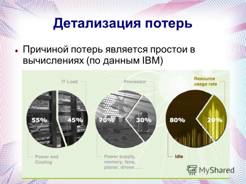Детализация потерь Причиной потерь является простои в вычислениях (по данным IBM)