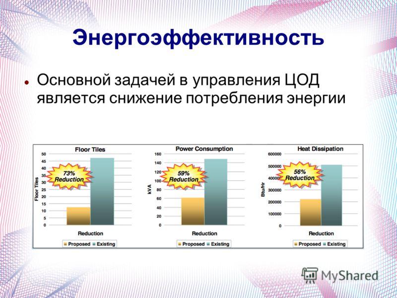 Энергоэффективность Основной задачей в управления ЦОД является снижение потребления энергии