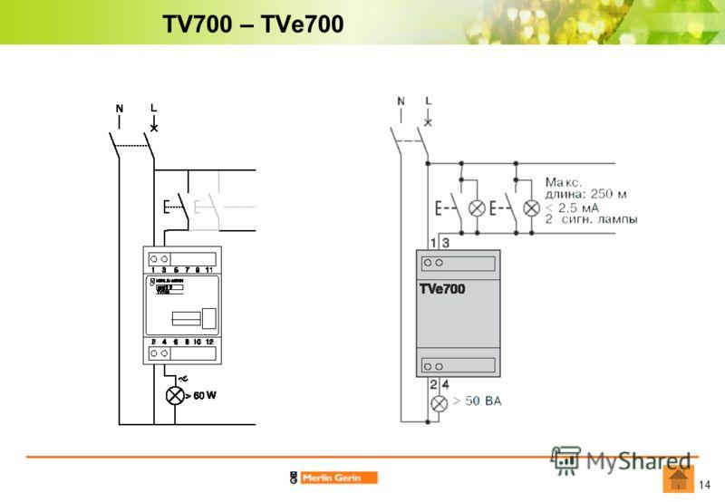 14 TV700 – TVe700