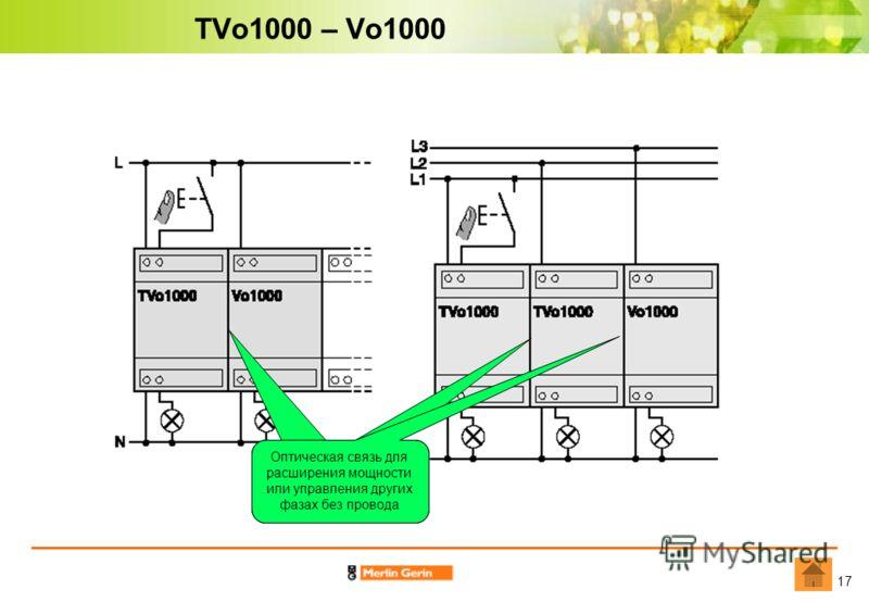 17 TVo1000 – Vo1000 Оптическая связь для расширения мощности или управление других фаз без провода Оптическая связь для расширения мощности или управления других фазах без провода